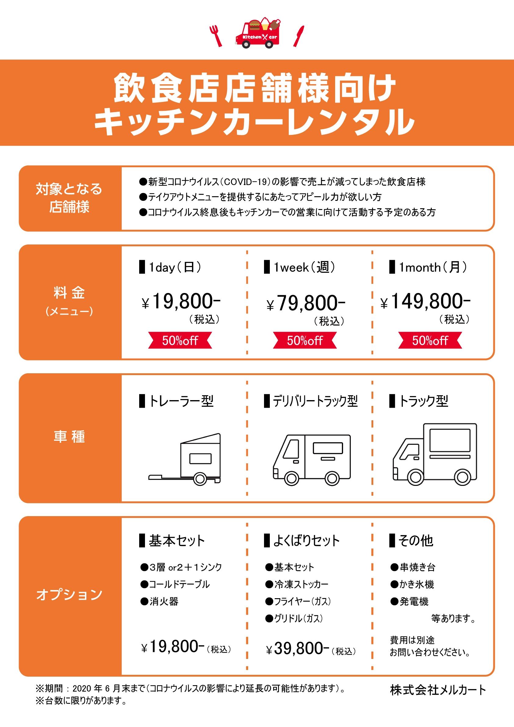 フードトラックレンタル,岐阜,愛知,三重,キッチンカー,移動販売者,貸出